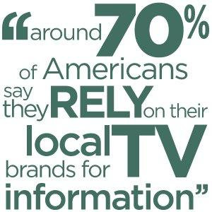 Around 70% of Americans say they rely on their local TV brands for information